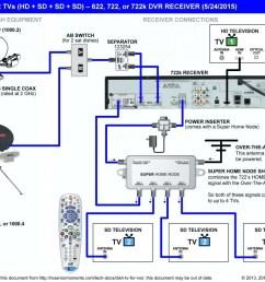 dish 1000 wiring diagram wiring diagram pass trailer hitch wiring diagram dish 1000 wiring diagram wiring [ 1043 x 806 Pixel ]