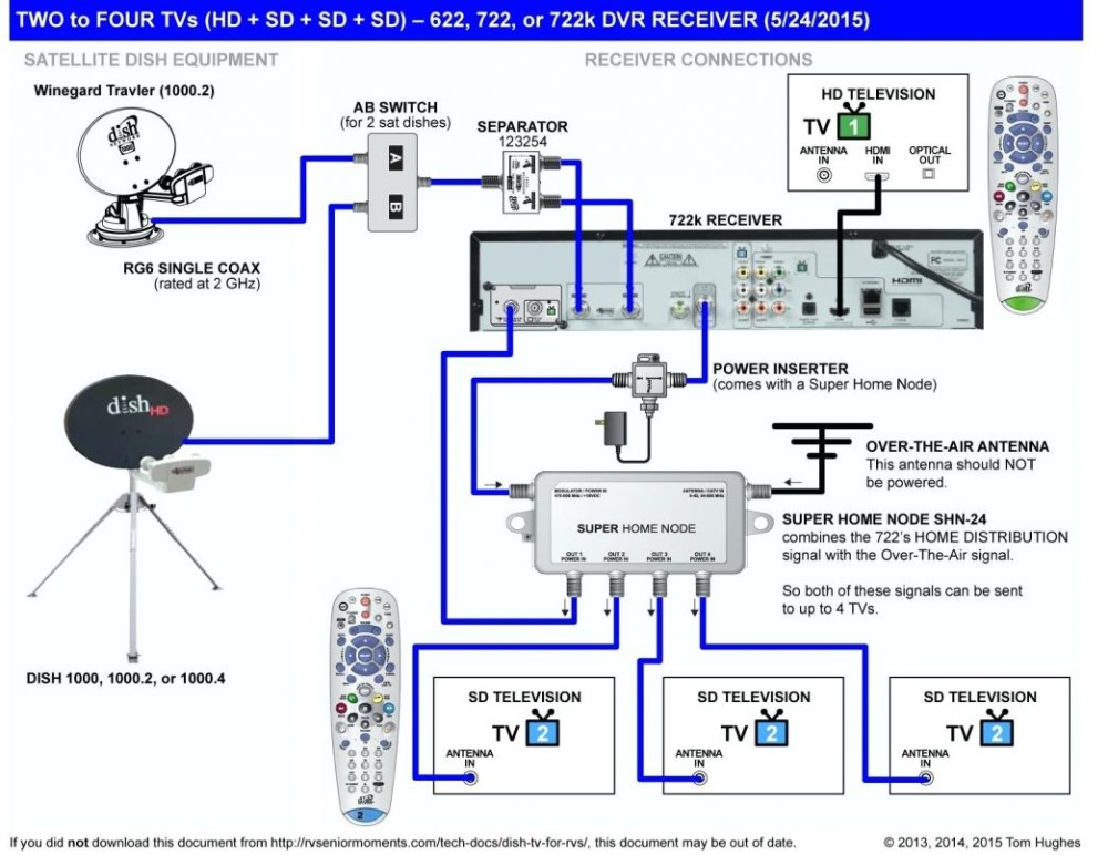 medium resolution of dish 1000 wiring diagram wiring diagram pass trailer hitch wiring diagram dish 1000 wiring diagram wiring