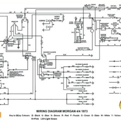 Harley Davidson Wiring Diagrams And Schematics 2005 Nissan Altima Headlight Diagram For Softail Gallery Download Touring Beautiful Od