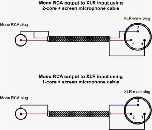 small resolution of 2 1 xlr wiring diagram wiring diagram general 2 1 xlr wiring diagram