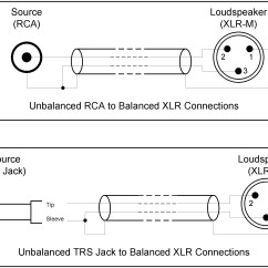 Xlr To 1 4 Mono Wiring Diagram Raspberry Pi Jack Sample