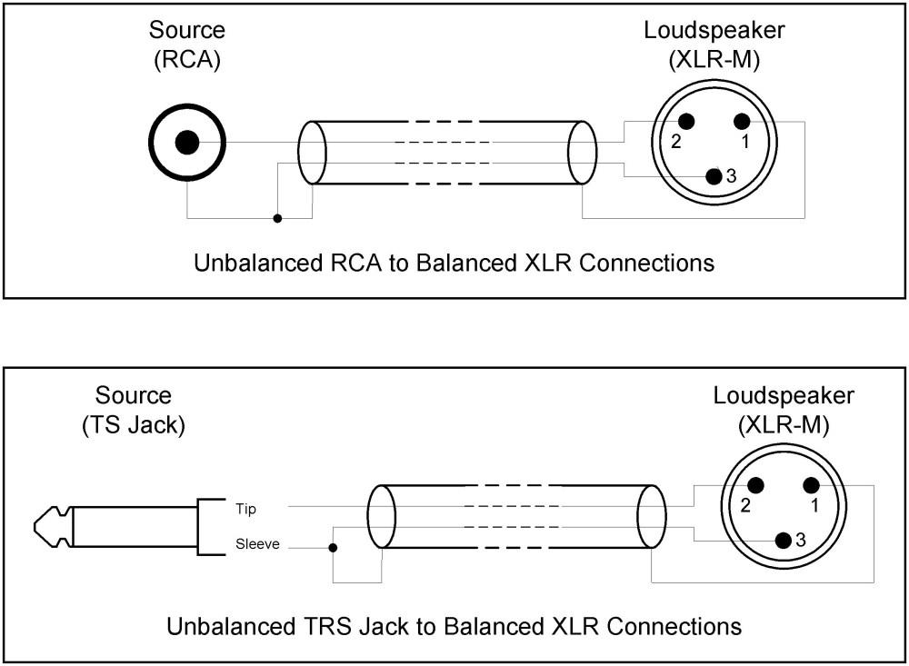 medium resolution of schematic balanced xlr to xlr connections wiring diagrams konsult schematic balanced xlr to xlr connections