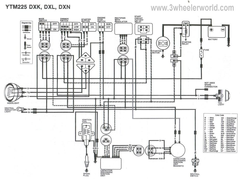 medium resolution of xsvi 6502 nav wiring diagram download motorcycle wiring diagram unique yamaha timberwolf 20 11