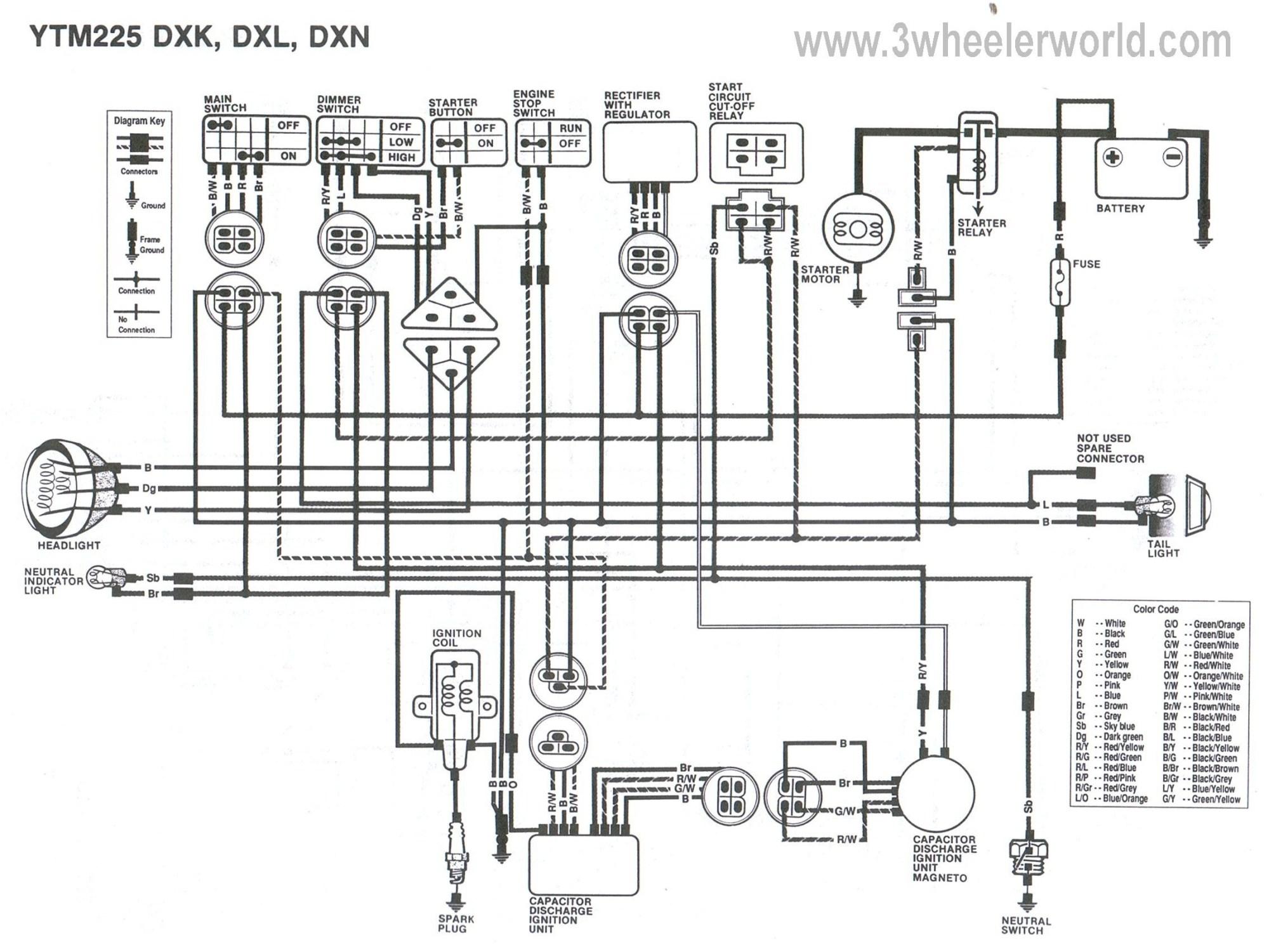 hight resolution of xsvi 6502 nav wiring diagram download motorcycle wiring diagram unique yamaha timberwolf 20 11