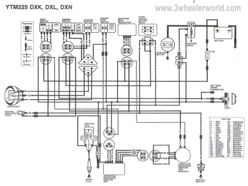 small resolution of xsvi 6502 nav wiring diagram download motorcycle wiring diagram unique yamaha timberwolf 20 11