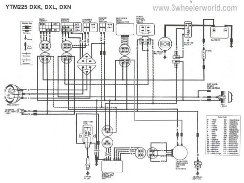 small resolution of xsvi 6502 nav wiring diagram download motorcycle wiring diagram unique yamaha timberwolf 20 11