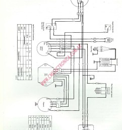 xsvi 6502 nav wiring diagram collection yamaha golf cart wiring diagram best timberwolf wikishare 6 download wiring diagram  [ 1452 x 2052 Pixel ]