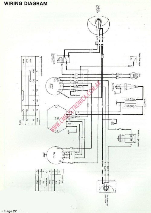small resolution of wiring diagram for yamaha timberwolf 250 source xsvi 6502 nav wiring diagram collection yamaha golf