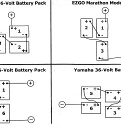 yamaha golf cart battery wiring diagram download wiring diagrams for yamaha golf carts refrence ez [ 2109 x 1195 Pixel ]