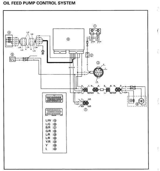 F32f [DIAGRAM] 2 Stroke Yamaha Tach Wiring Diagram FULL