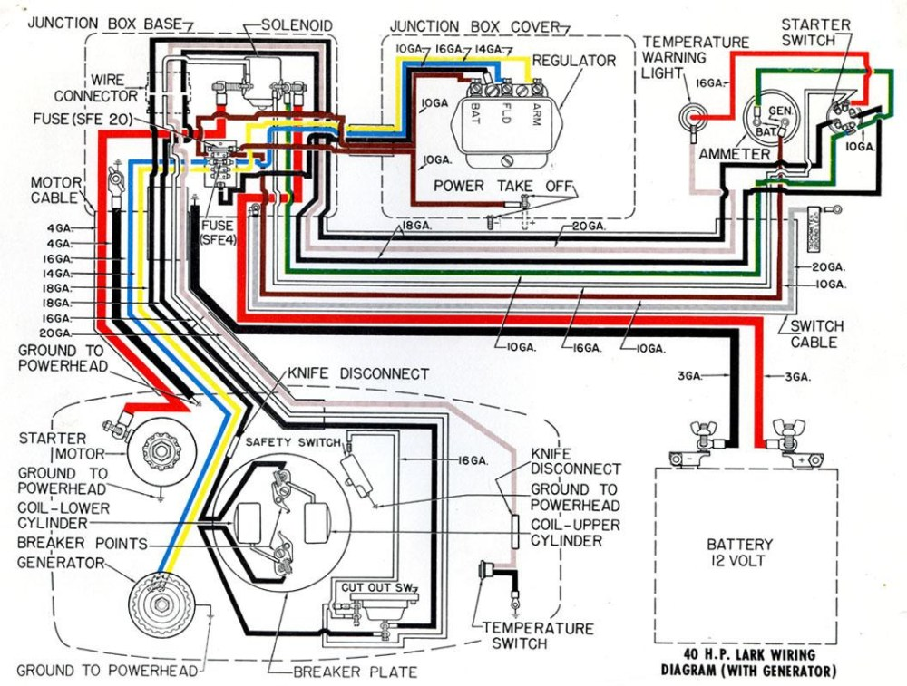 medium resolution of wiring diagram images detail name yamaha outboard wiring diagram pdf yamaha outboard