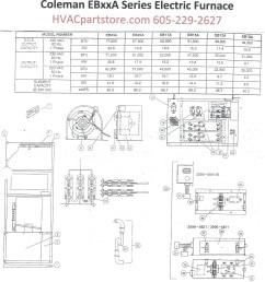 alaskacoalstovewiringdiagram coleman 7900 gas furnace wiring 2366b wiring diagram coleman [ 1575 x 1767 Pixel ]