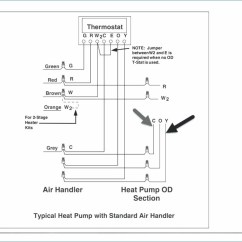 York Furnace Wiring Diagram Kic Fridge Thermostat Heat Pump Collection Outstanding 96 2 Stage Download