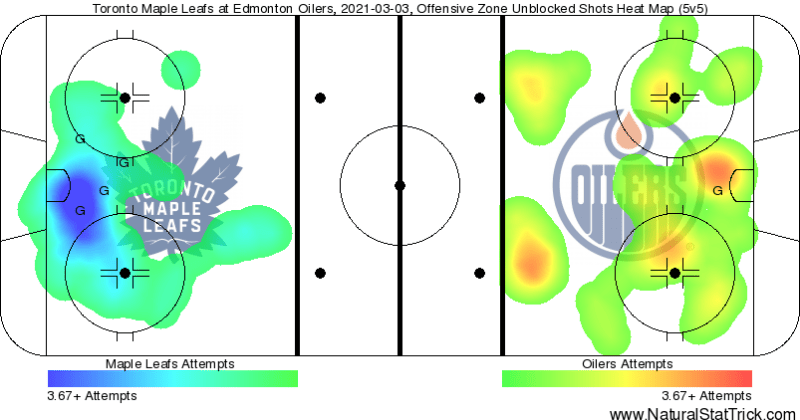 Postgame: Leafs complete series sweep of Oilers