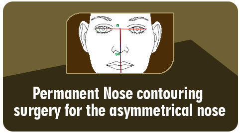 Nose contouring surgery in India