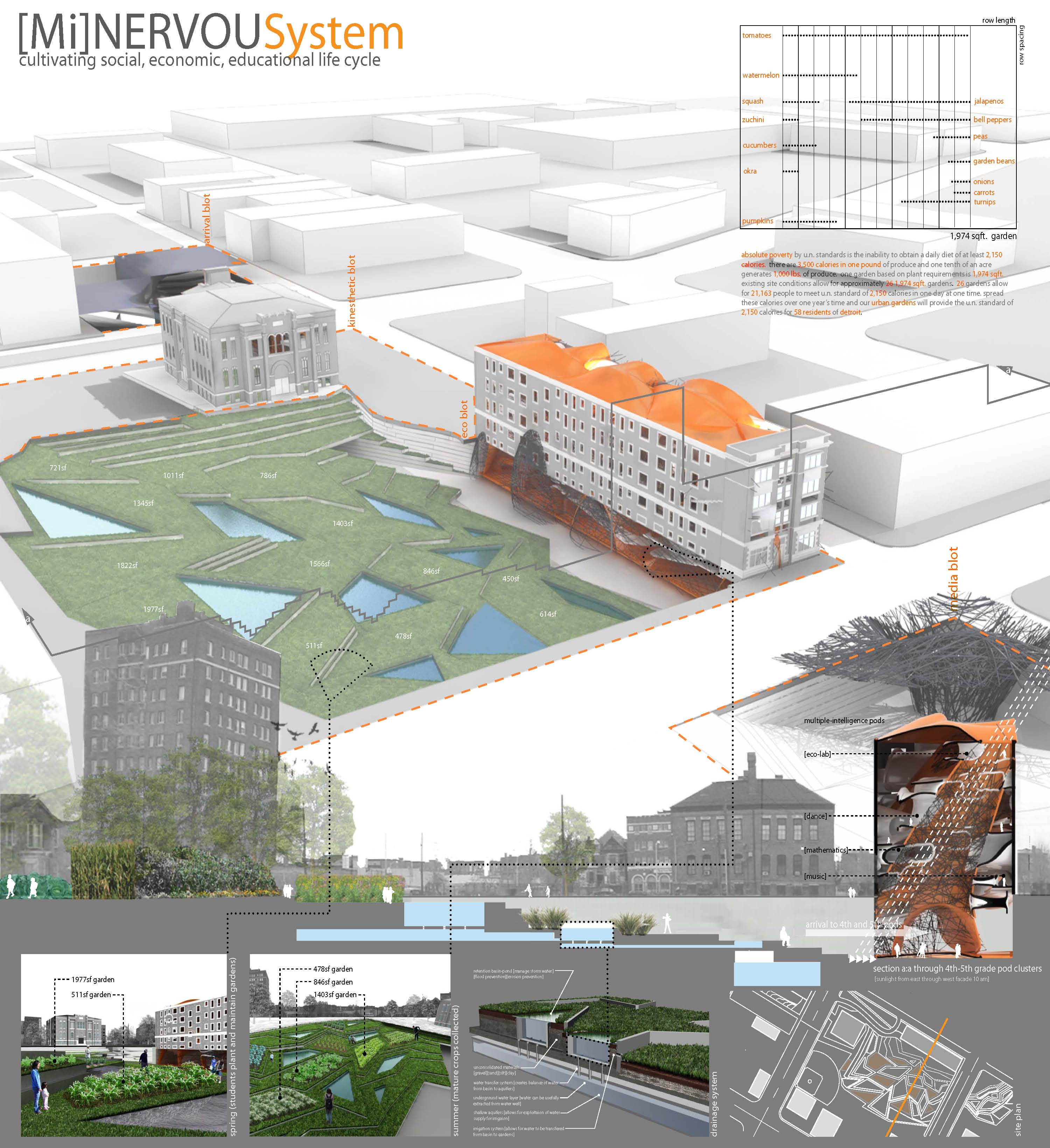 02_final-proposed-site