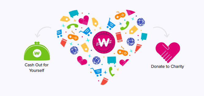 Wowapp: The Best Cash Back Offering Extension in 2020 2