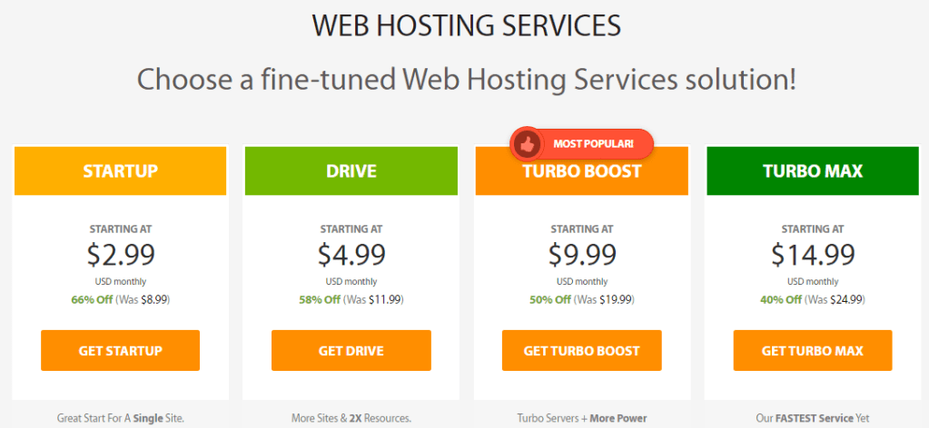 Siteground alternatives a2 hosting