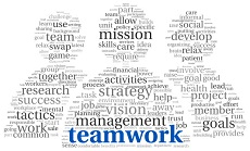 Building High Performing Teams & Project Team Alignment