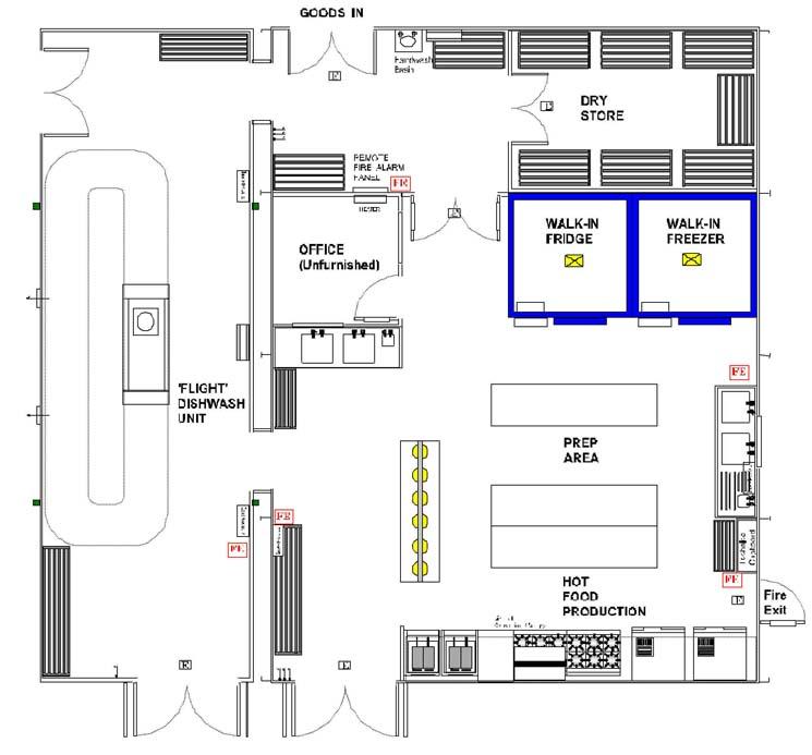 Klayout Facility Planning