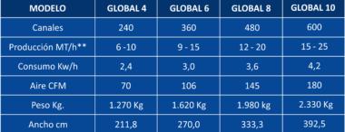 TABLA GLOBAL