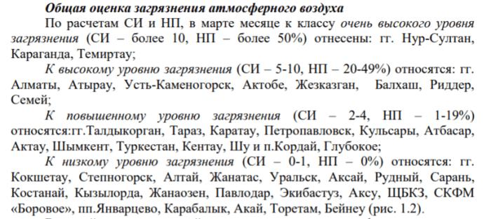 Экология городов Казахстана