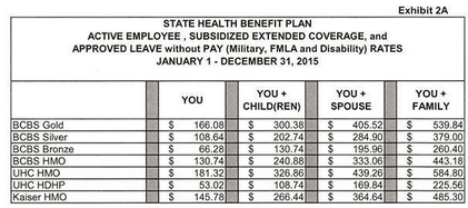 2015 State Health Benefit Plan