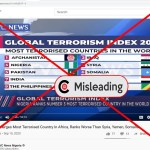Claim that Nigeria ranked 3rd on Global Terrorism Index 2020 is MISLEADING