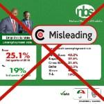 Edo Election: Misleading images flood the internet
