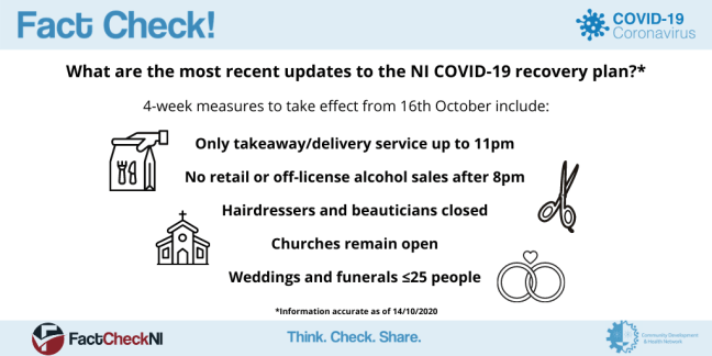 What Is Northern Ireland S Covid 19 Recovery Plan Factcheckni