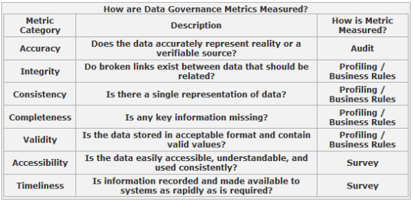 Using QlikView as a Data Quality Tool Steve Palmer39s