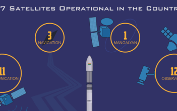 Operational Indian Satellites - Featured Image