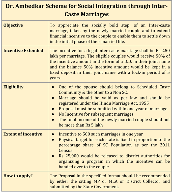 Should The Government Provide Health Care Essay Bygi Psychiatrists Favorites Cf Essay On Inter Caste Marriage Changing Hues  Of N Marriage Traditions Here Compare And Contrast Essay High School And College also Sample English Essay Essay On Love Marriage Arranged Marriage Vs Love Marriage Essay Opt  How To Stay Healthy Essay