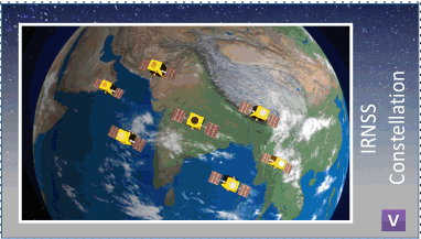 Indian Regional Navigation Satellite System_factly.in 2