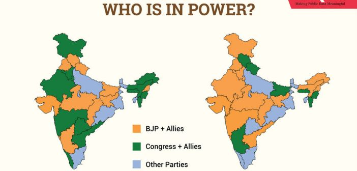 Who is in Power_factly.in