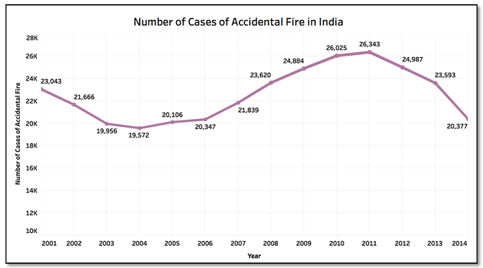 fire-accidents-in-india_1