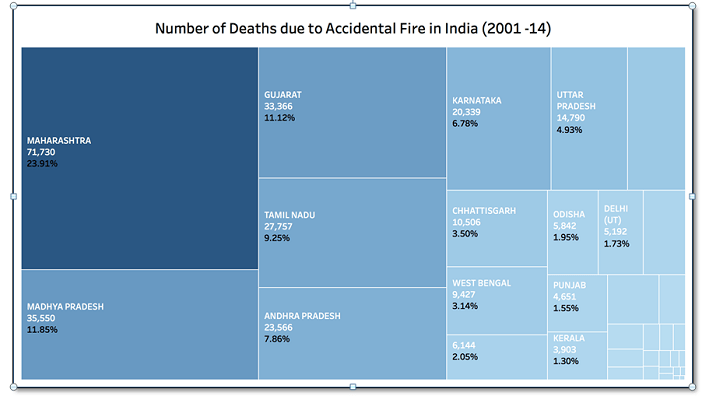 fire-accidents-in-india_3