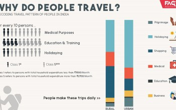 why-do-people-travel_factly