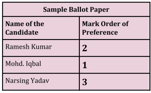 The Math of Rajya Sabha elections_1
