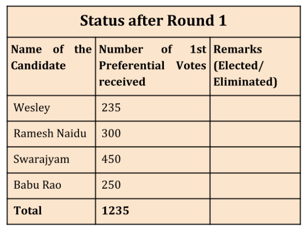 The Math of Rajya Sabha elections_6