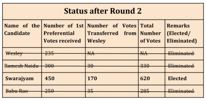 The Math of Rajya Sabha elections_7