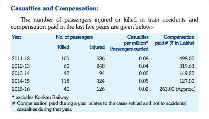 people killed in train accidents_4