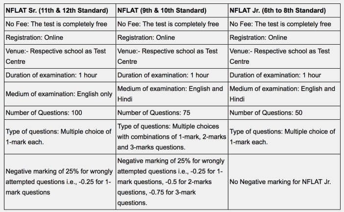 National Financial Literacy Assessment Test_2