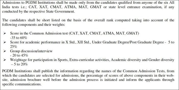PGDM admissions_1
