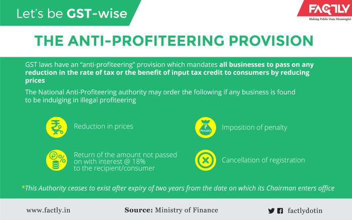 goods and services tax India_gstwise
