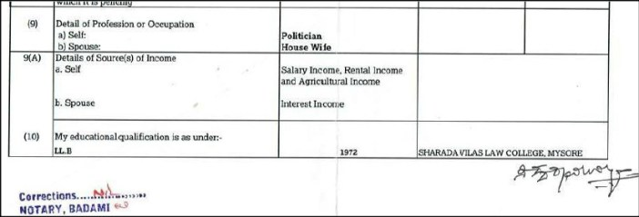 Source of Income in Election affidavit_siddaramaiah