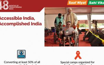 Accessibility for PwDs_featured image