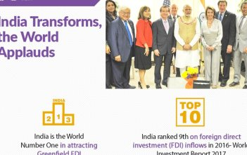 India's global standing in FDI_infographic_factly