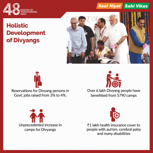 Persons with Disabilities_infographic