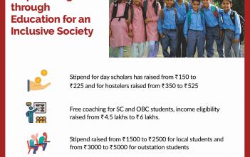Scholarship amount to SCs_infographic
